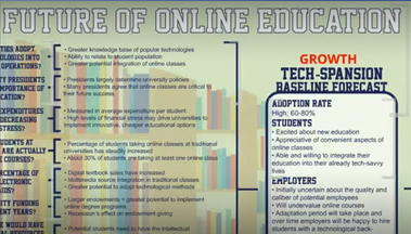 An Exploration of the Future of Online Education in Premier Universities
