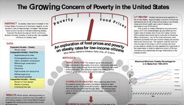 The Growing Concern of Poverty in the United States