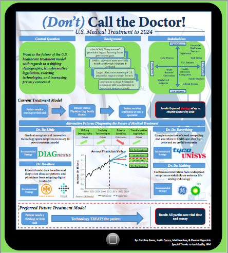 healthcare tech poster pic